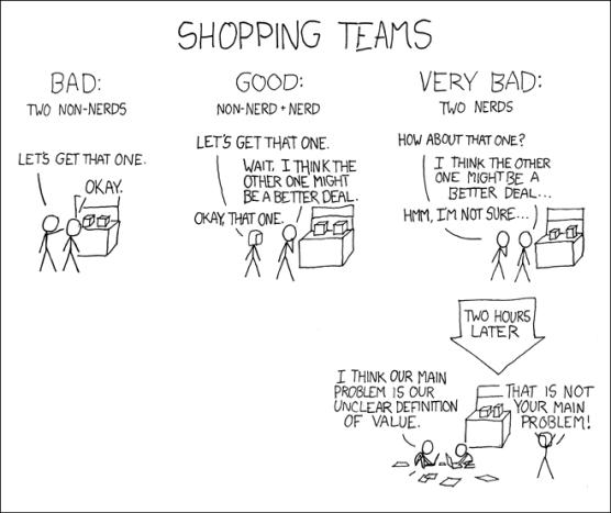 Shopping Teams